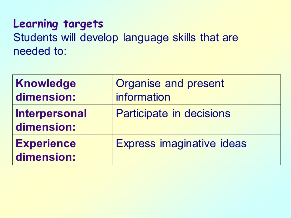 Activities 1.Brainstorming - Whole-class work 2.Matching words and headings - Pair work 3.Organising and improving a text - Individual work 4.Designing a festival - Group work 5.Writing a festival guide - Group work