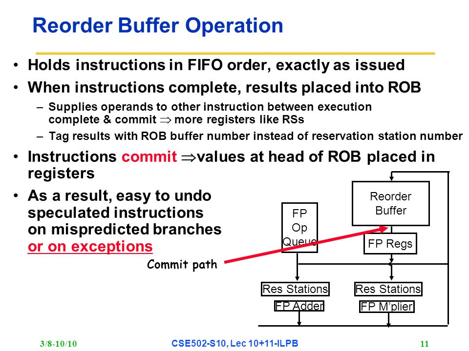 3/8-10/10 CSE502-S10, Lec 10+11-ILPB 11 Reorder Buffer Operation Holds instructions in FIFO order, exactly as issued When instructions complete, results placed into ROB –Supplies operands to other instruction between execution complete & commit  more registers like RSs –Tag results with ROB buffer number instead of reservation station number Instructions commit  values at head of ROB placed in registers As a result, easy to undo speculated instructions on mispredicted branches or on exceptions Reorder Buffer FP Op Queue FP Adder FP M'plier Res Stations FP Regs Commit path