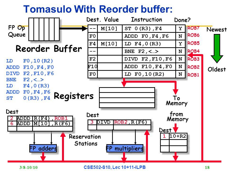 3/8-10/10 CSE502-S10, Lec 10+11-ILPB 18 3 DIVD ROB2,R(F6) Tomasulo With Reorder buffer: To Memory FP adders FP multipliers Reservation Stations FP Op Queue ROB7 ROB6 ROB5 ROB4 ROB3 ROB2 ROB1 -- F0 M[10] ST 0(R3),F4 ADDD F0,F4,F6 Y Y N N F4 M[10] LD F4,0(R3) Y Y -- BNE F2, N N F2 F10 F0 DIVD F2,F10,F6 ADDD F10,F4,F0 LD F0,10(R2) N N N N N N Done.