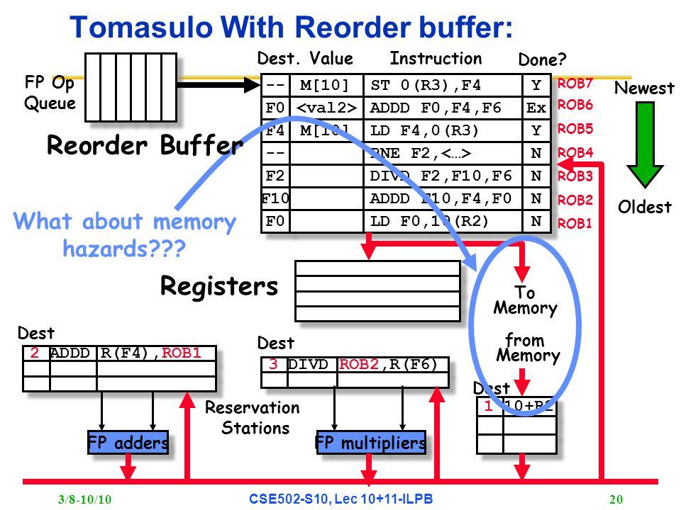 3/8-10/10 CSE502-S10, Lec 10+11-ILPB 20 -- F0 M[10] ST 0(R3),F4 ADDD F0,F4,F6 Y Y Ex F4 M[10] LD F4,0(R3) Y Y -- BNE F2, N N 3 DIVD ROB2,R(F6) 2 ADDD R(F4),ROB1 Tomasulo With Reorder buffer: To Memory FP adders FP multipliers Reservation Stations FP Op Queue ROB7 ROB6 ROB5 ROB4 ROB3 ROB2 ROB1 F2 F10 F0 DIVD F2,F10,F6 ADDD F10,F4,F0 LD F0,10(R2) N N N N N N Done.