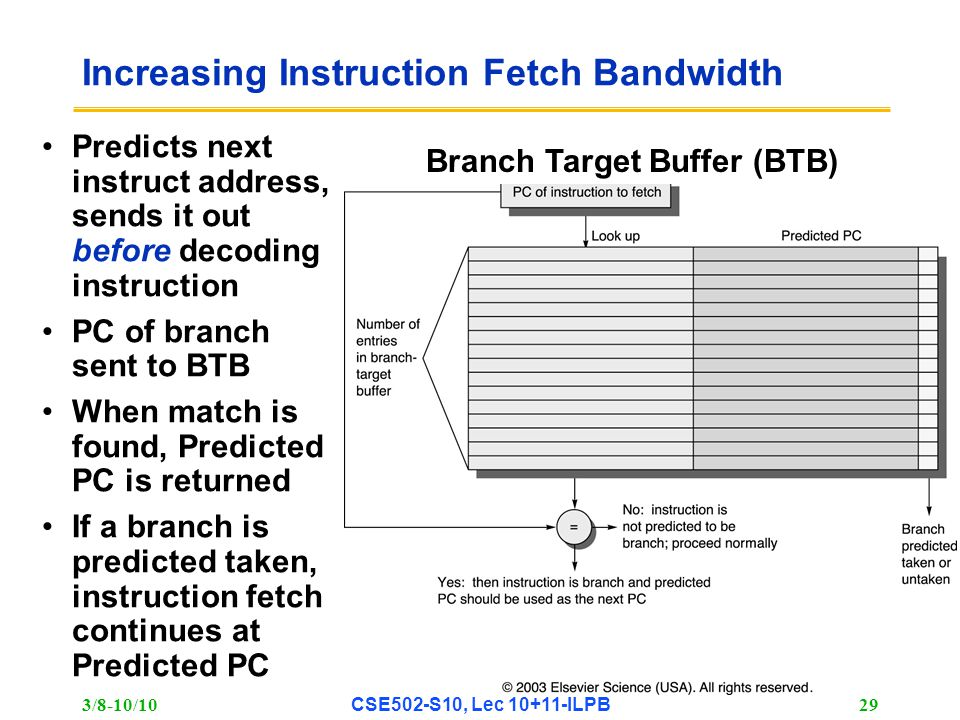3/8-10/10 CSE502-S10, Lec 10+11-ILPB 29 Increasing Instruction Fetch Bandwidth Predicts next instruct address, sends it out before decoding instruction PC of branch sent to BTB When match is found, Predicted PC is returned If a branch is predicted taken, instruction fetch continues at Predicted PC Branch Target Buffer (BTB)