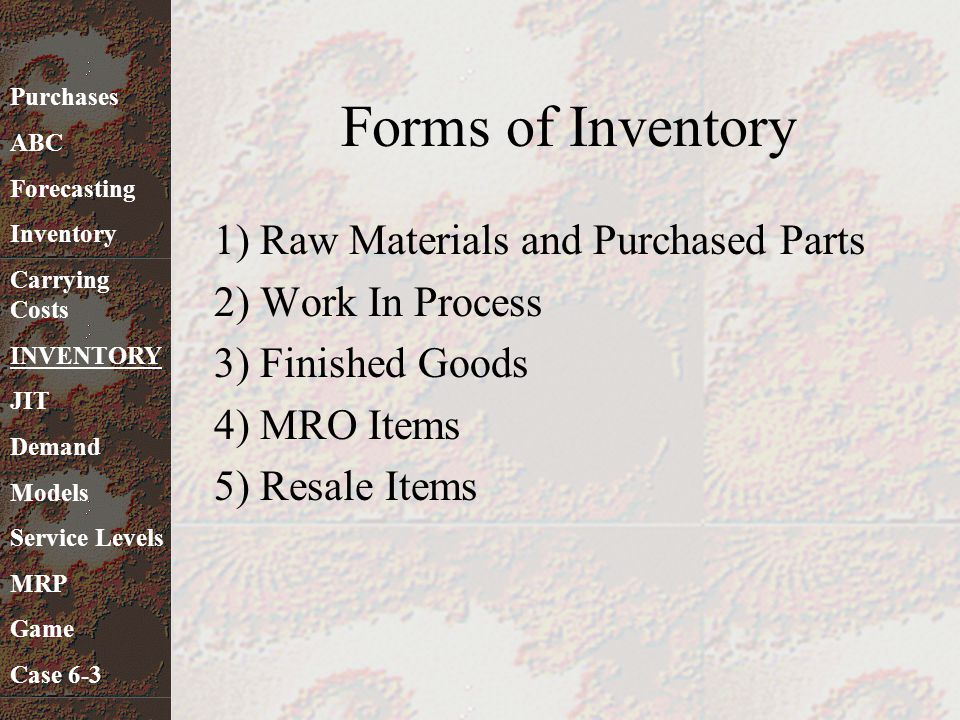 Forms of Inventory 1) Raw Materials and Purchased Parts 2) Work In Process 3) Finished Goods 4) MRO Items 5) Resale Items Purchases ABC Forecasting In