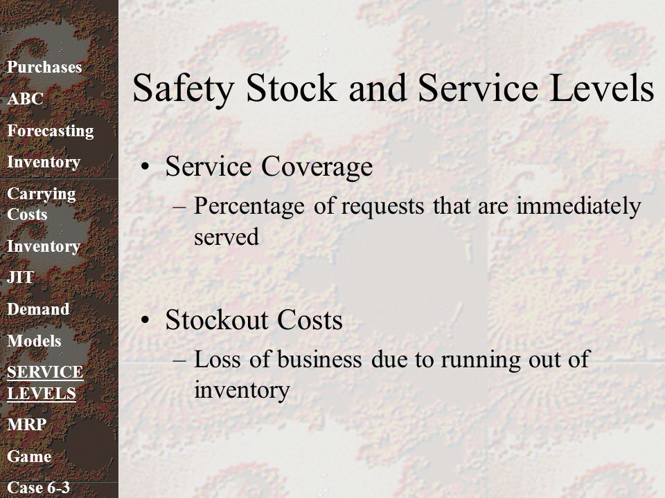 Safety Stock and Service Levels Service Coverage –Percentage of requests that are immediately served Stockout Costs –Loss of business due to running o