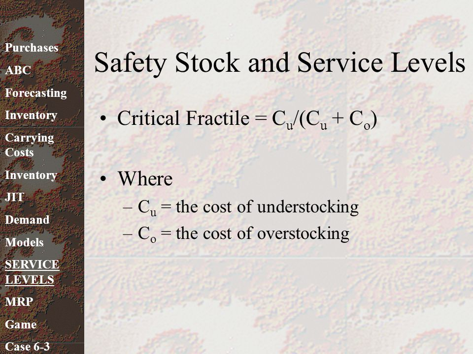 Safety Stock and Service Levels Critical Fractile = C u /(C u + C o ) Where –C u = the cost of understocking –C o = the cost of overstocking Purchases