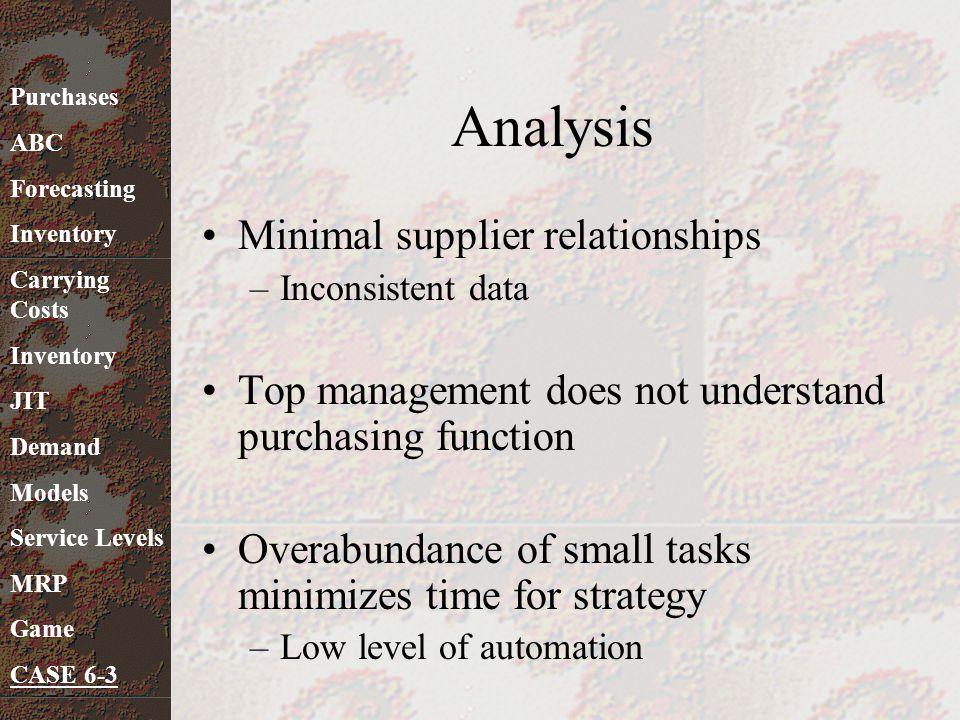 Analysis Minimal supplier relationships –Inconsistent data Top management does not understand purchasing function Overabundance of small tasks minimiz