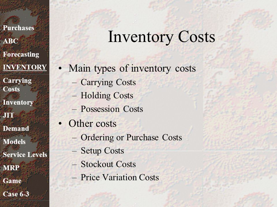 Inventory Costs Main types of inventory costs –Carrying Costs –Holding Costs –Possession Costs Other costs –Ordering or Purchase Costs –Setup Costs –S