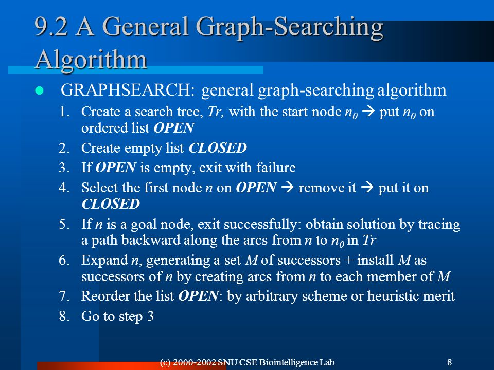 (c) 2000-2002 SNU CSE Biointelligence Lab8 9.2 A General Graph-Searching Algorithm GRAPHSEARCH: general graph-searching algorithm 1.Create a search tree, Tr, with the start node n 0  put n 0 on ordered list OPEN 2.Create empty list CLOSED 3.If OPEN is empty, exit with failure 4.Select the first node n on OPEN  remove it  put it on CLOSED 5.If n is a goal node, exit successfully: obtain solution by tracing a path backward along the arcs from n to n 0 in Tr 6.Expand n, generating a set M of successors + install M as successors of n by creating arcs from n to each member of M 7.Reorder the list OPEN: by arbitrary scheme or heuristic merit 8.Go to step 3