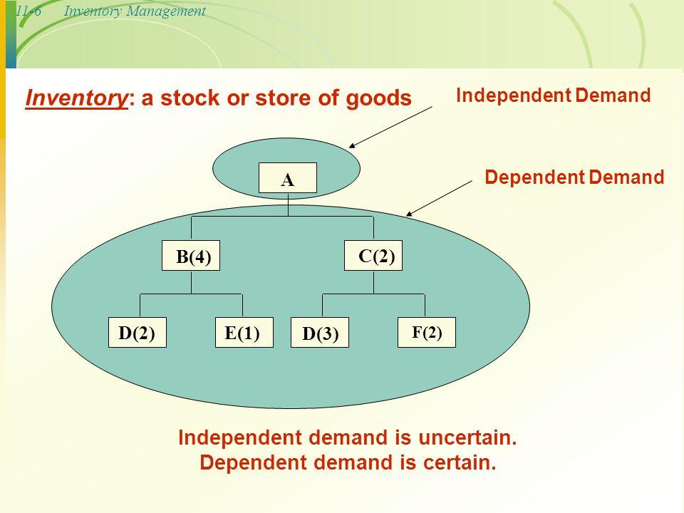 11-6Inventory Management Independent Demand A B(4) C(2) D(2)E(1) D(3) F(2) Dependent Demand Independent demand is uncertain. Dependent demand is certa