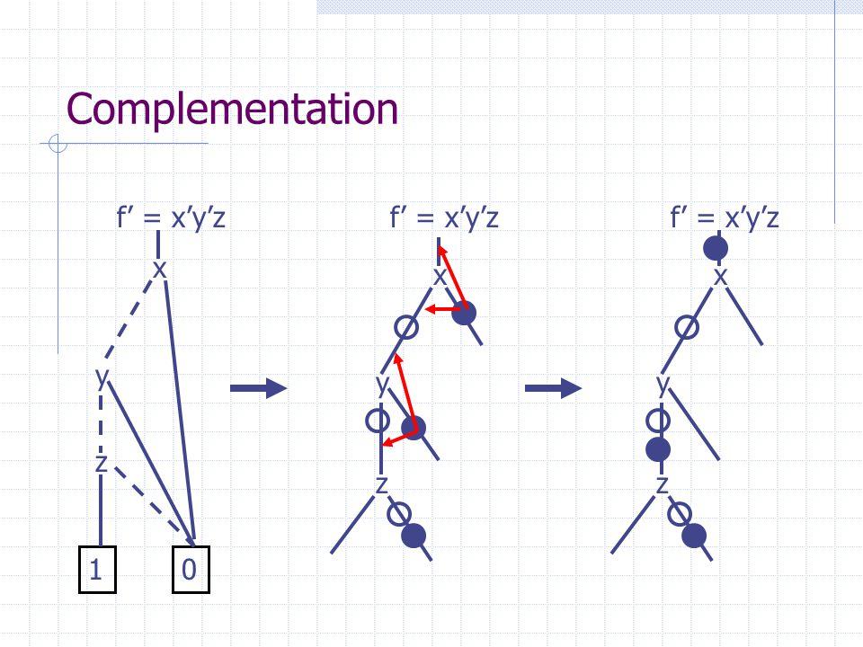 Complementation x y z 10 f' = x'y'z x y z x y z