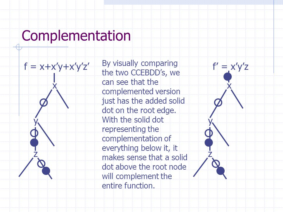 Complementation By visually comparing the two CCEBDD's, we can see that the complemented version just has the added solid dot on the root edge. With t