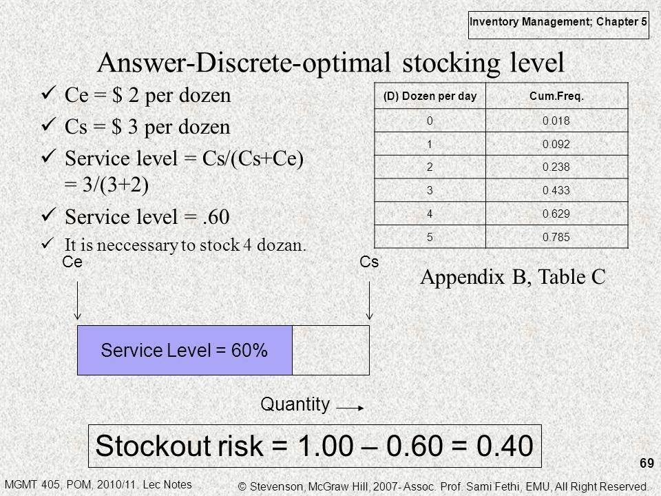 MGMT 405, POM, 2010/11.Lec Notes © Stevenson, McGraw Hill, 2007- Assoc.