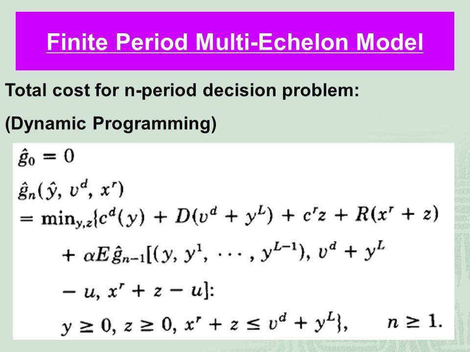 39 Finite Period Multi-Echelon Model Total cost for n-period decision problem: (Dynamic Programming)