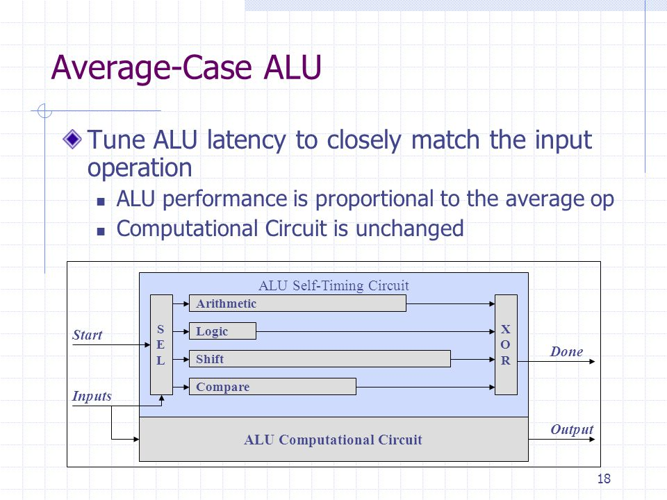 18 Average-Case ALU Tune ALU latency to closely match the input operation ALU performance is proportional to the average op Computational Circuit is unchanged ALU Self-Timing Circuit Arithmetic Logic Shift Compare Inputs ALU Computational Circuit SELSEL XORXOR Start Output Done