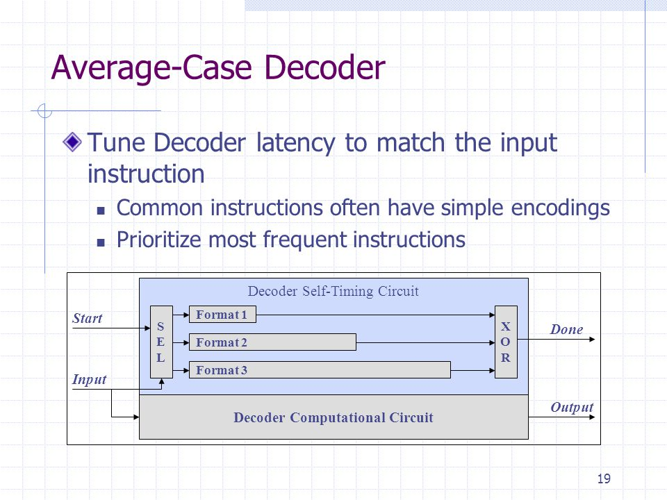 19 Average-Case Decoder Tune Decoder latency to match the input instruction Common instructions often have simple encodings Prioritize most frequent instructions Decoder Self-Timing Circuit Format 1 Format 3 Format 2 Input Decoder Computational Circuit SELSEL XORXOR Start Output Done