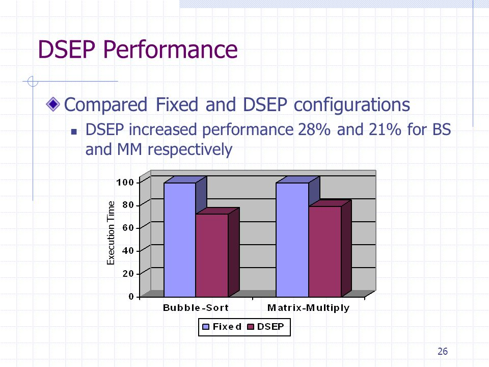 26 DSEP Performance Compared Fixed and DSEP configurations DSEP increased performance 28% and 21% for BS and MM respectively Execution Time