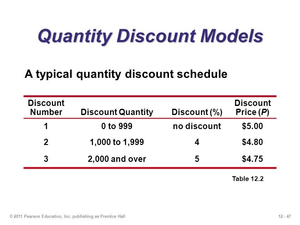 12 - 47© 2011 Pearson Education, Inc.