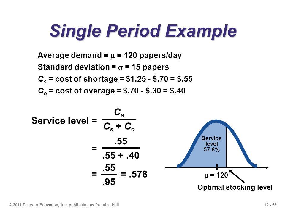 12 - 68© 2011 Pearson Education, Inc.