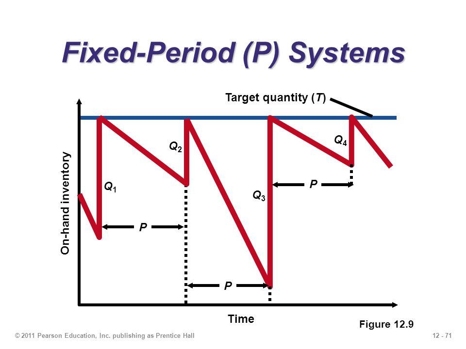 12 - 71© 2011 Pearson Education, Inc.