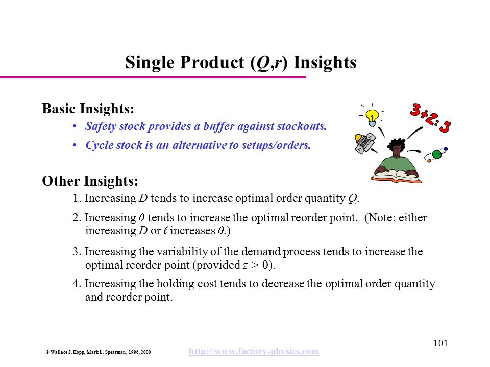© Wallace J. Hopp, Mark L. Spearman, 1996, 2000 http://www.factory-physics.com 101 Single Product (Q,r) Insights Basic Insights: Safety stock provides
