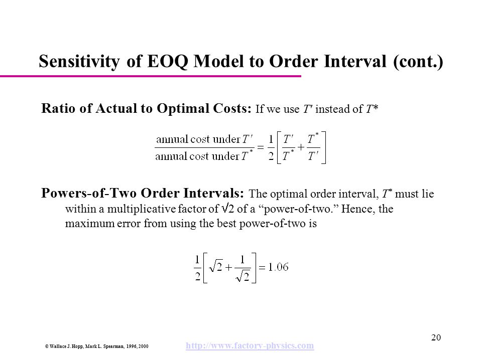 © Wallace J. Hopp, Mark L. Spearman, 1996, 2000 http://www.factory-physics.com 20 Sensitivity of EOQ Model to Order Interval (cont.) Ratio of Actual t