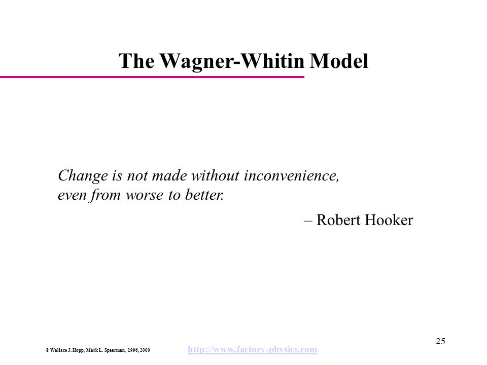 © Wallace J. Hopp, Mark L. Spearman, 1996, 2000 http://www.factory-physics.com 25 The Wagner-Whitin Model Change is not made without inconvenience, ev