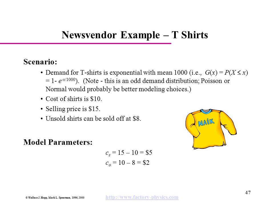 © Wallace J. Hopp, Mark L. Spearman, 1996, 2000 http://www.factory-physics.com 47 Newsvendor Example – T Shirts Scenario: Demand for T-shirts is expon
