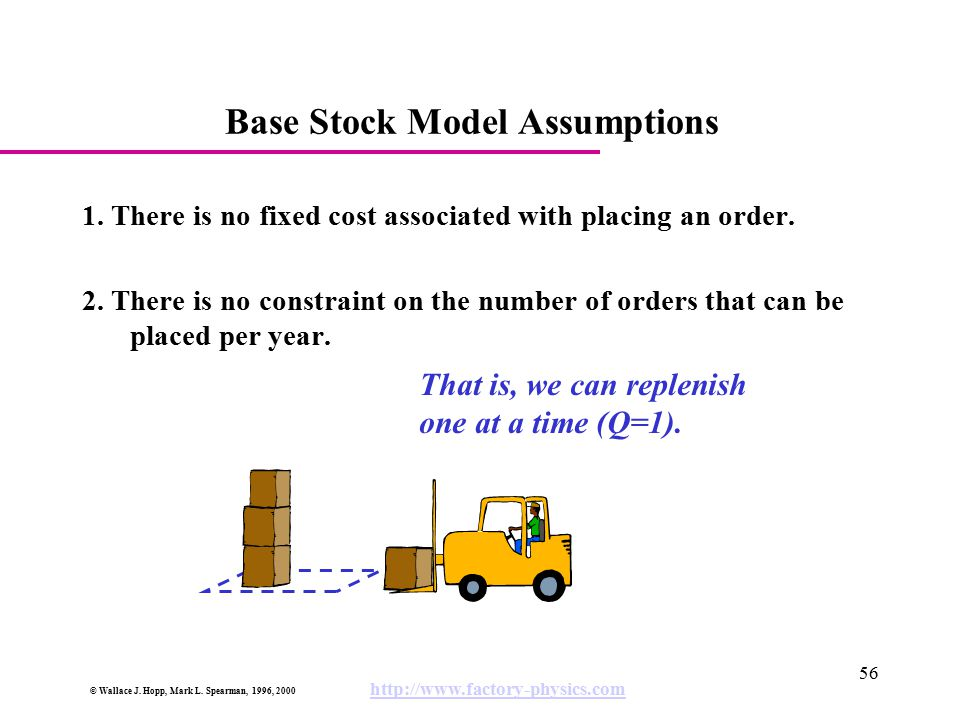 © Wallace J. Hopp, Mark L. Spearman, 1996, 2000 http://www.factory-physics.com 56 Base Stock Model Assumptions 1. There is no fixed cost associated wi