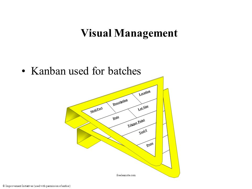 © Improvement Initiatives (used with permission of author) freeleansite.com Visual Management Kanban used for batches Mold Part Description Location D
