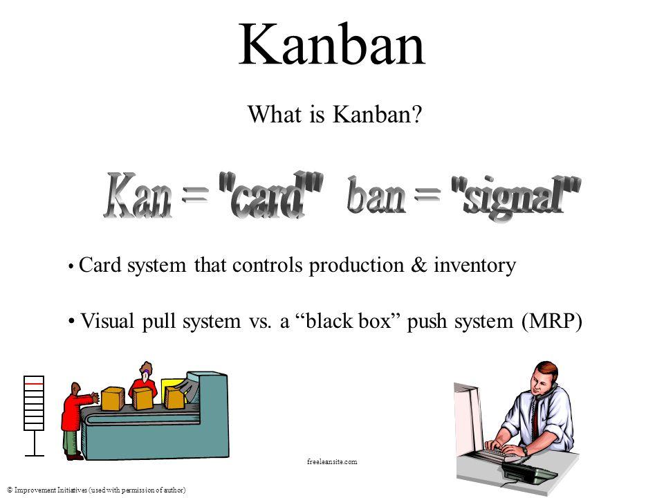 © Improvement Initiatives (used with permission of author) freeleansite.com Categories of Kanban Instruction Withdrawal Kanban Production Kanban (non lot production) Triangle Kanban (for lot production) Interprocess Kanban Supplier Kanban