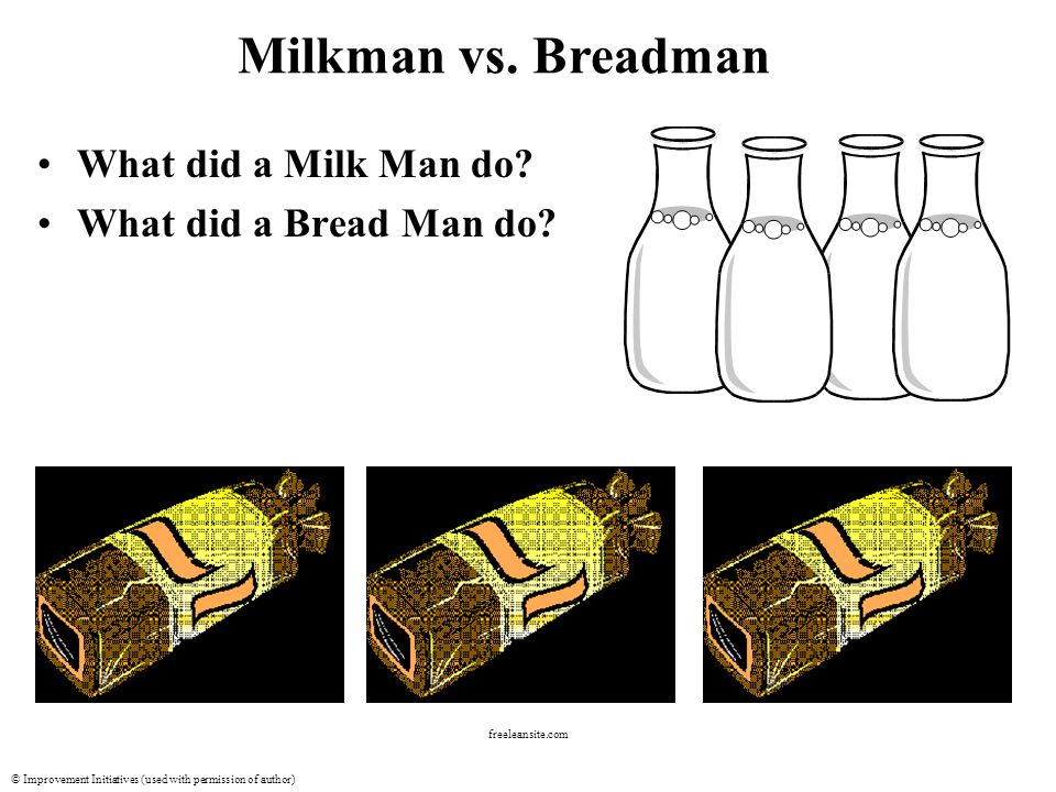 © Improvement Initiatives (used with permission of author) freeleansite.com Real Life Kanban – Milkman Replenish What Was Consumed.