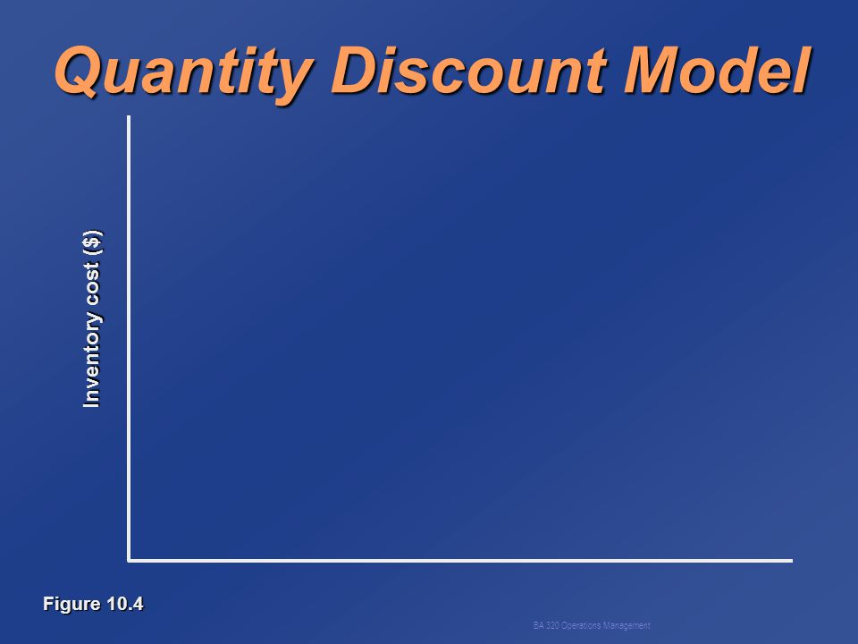 BA 320 Operations Management Quantity Discount Model Figure 10.4 Inventory cost ($)