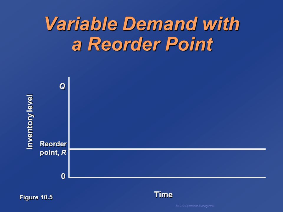 BA 320 Operations Management Variable Demand with a Reorder Point Figure 10.5 Reorder point, R Q Time Inventory level 0