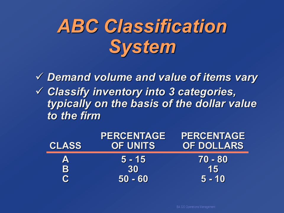 BA 320 Operations Management ABC Classification System Demand volume and value of items vary Demand volume and value of items vary Classify inventory into 3 categories, typically on the basis of the dollar value to the firm Classify inventory into 3 categories, typically on the basis of the dollar value to the firm PERCENTAGEPERCENTAGE CLASSOF UNITSOF DOLLARS A5 - 1570 - 80 B3015 C50 - 605 - 10
