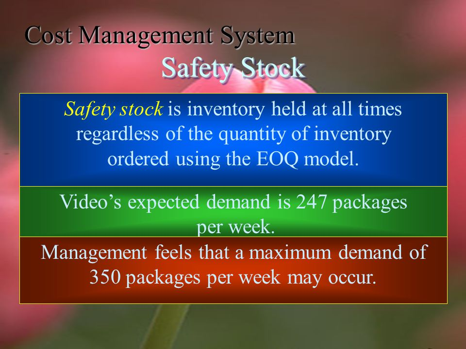 Cost Management System 988 494 Weeks12345678 Reorder Point This exhibit assumes that demand and purchase-order lead time are certain: Demand = 247 tape packages/week Purchase-order lead time = 2 weeks Lead Time 2 weeks Lead Time 2 weeks