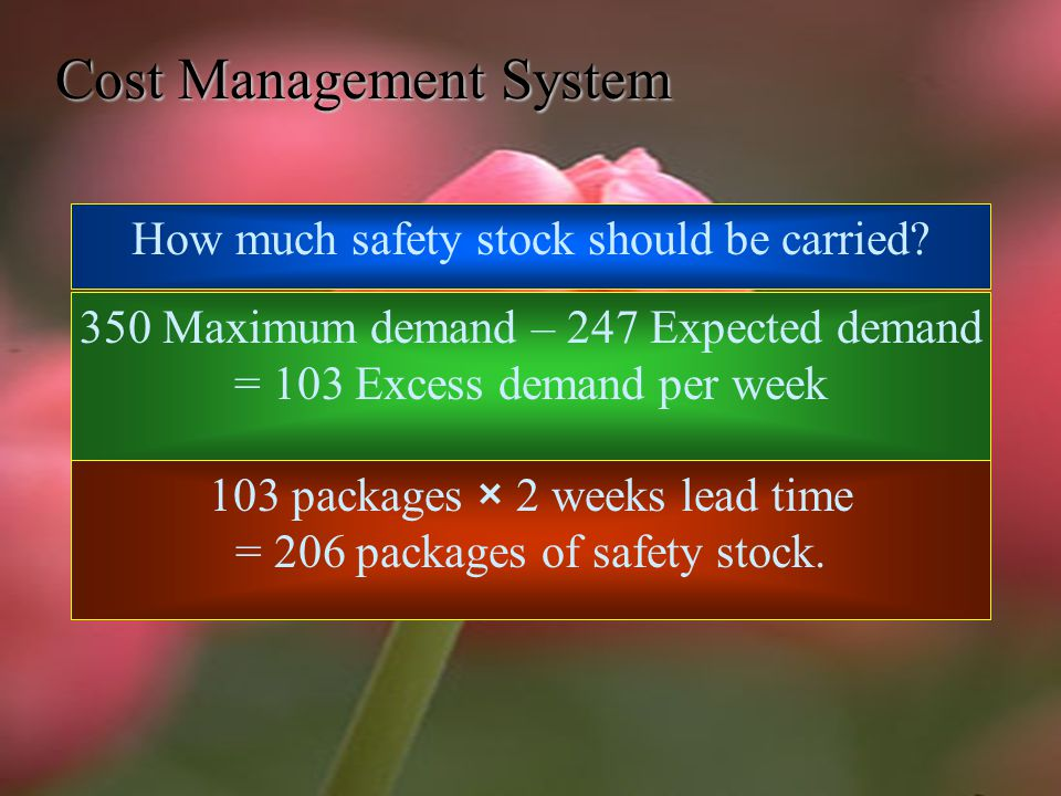 Cost Management System Safety Stock Safety stock is inventory held at all times regardless of the quantity of inventory ordered using the EOQ model.