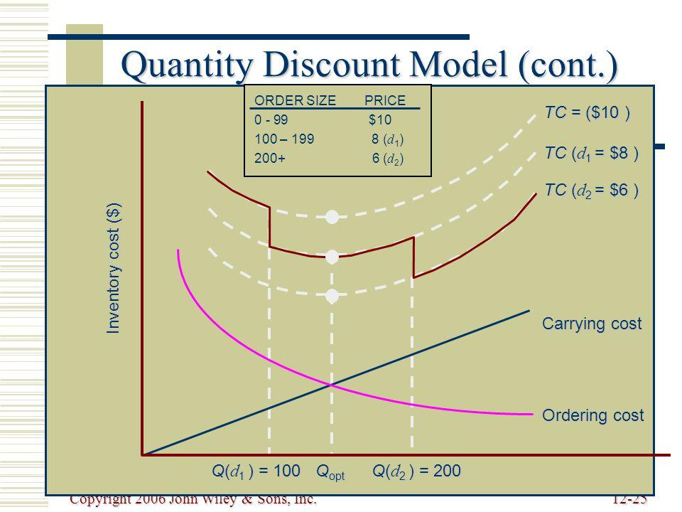 Copyright 2006 John Wiley & Sons, Inc.12-25 Quantity Discount Model (cont.) Q opt Carrying cost Ordering cost Inventory cost ($) Q( d 1 ) = 100 Q( d 2