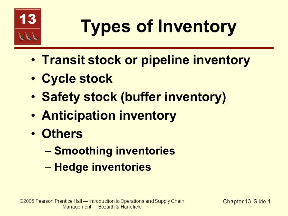 ©2006 Pearson Prentice Hall — Introduction to Operations and Supply Chain Management — Bozarth & Handfield Chapter 13, Slide 1 Types of Inventory Tran