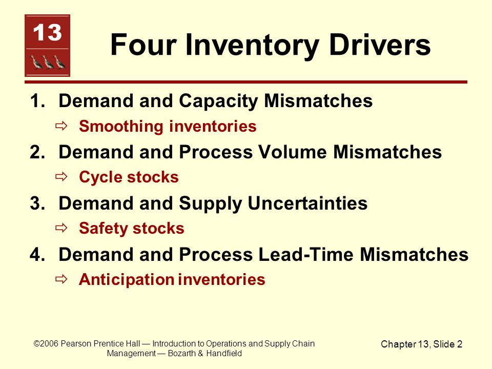 ©2006 Pearson Prentice Hall — Introduction to Operations and Supply Chain Management — Bozarth & Handfield Chapter 13, Slide 2 Four Inventory Drivers
