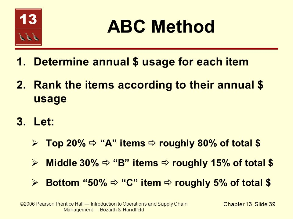 ©2006 Pearson Prentice Hall — Introduction to Operations and Supply Chain Management — Bozarth & Handfield Chapter 13, Slide 39 ABC Method 1.Determine