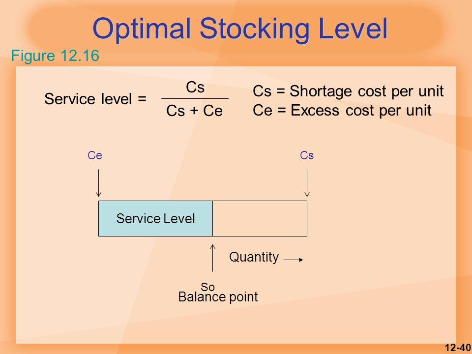 12-40 Optimal Stocking Level Service Level So Quantity CeCs Balance point Service level = Cs Cs + Ce Cs = Shortage cost per unit Ce = Excess cost per unit Figure 12.16