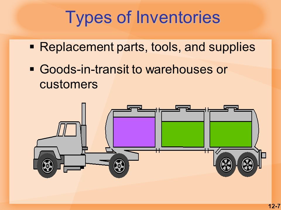 12-7 Types of Inventories  Replacement parts, tools, and supplies  Goods-in-transit to warehouses or customers