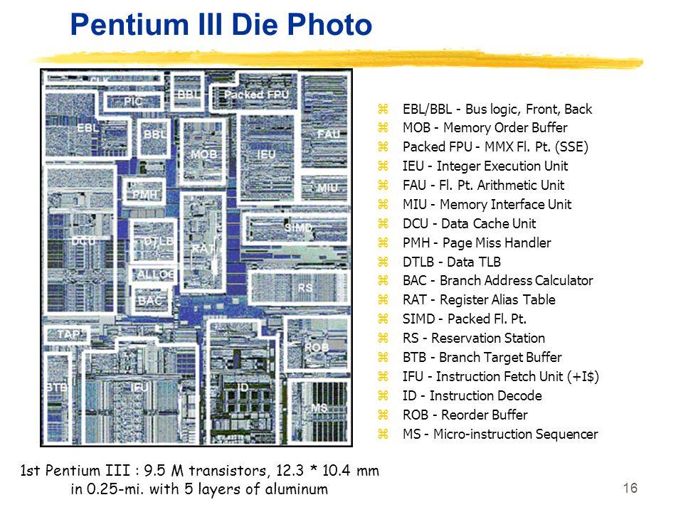 16 Pentium III Die Photo zEBL/BBL - Bus logic, Front, Back zMOB - Memory Order Buffer zPacked FPU - MMX Fl. Pt. (SSE) zIEU - Integer Execution Unit zF