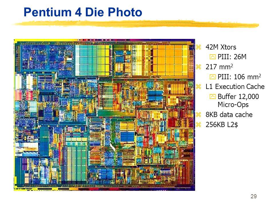 29 Pentium 4 Die Photo z42M Xtors yPIII: 26M z217 mm 2 yPIII: 106 mm 2 zL1 Execution Cache yBuffer 12,000 Micro-Ops z8KB data cache z256KB L2$