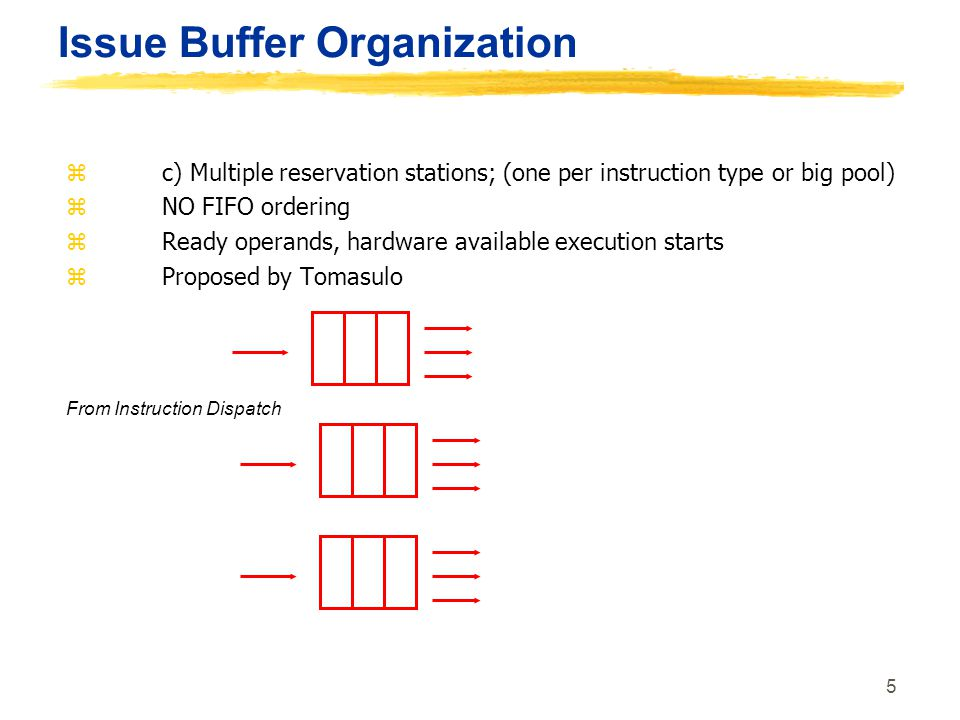 5 Issue Buffer Organization z c) Multiple reservation stations; (one per instruction type or big pool) z NO FIFO ordering z Ready operands, hardware a