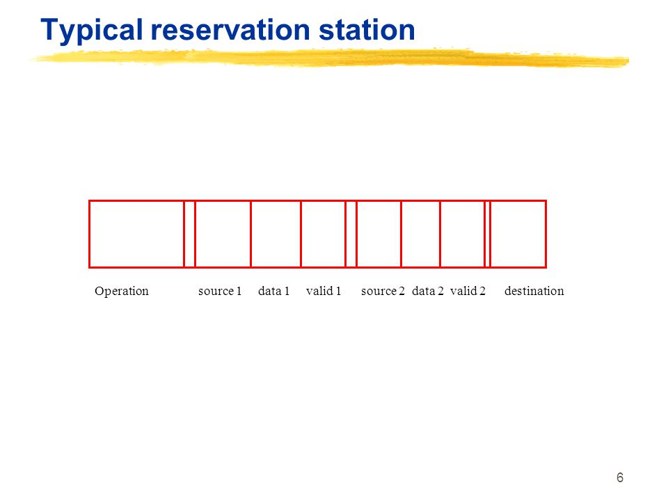 6 Typical reservation station Operation source 1 data 1 valid 1 source 2 data 2 valid 2 destination