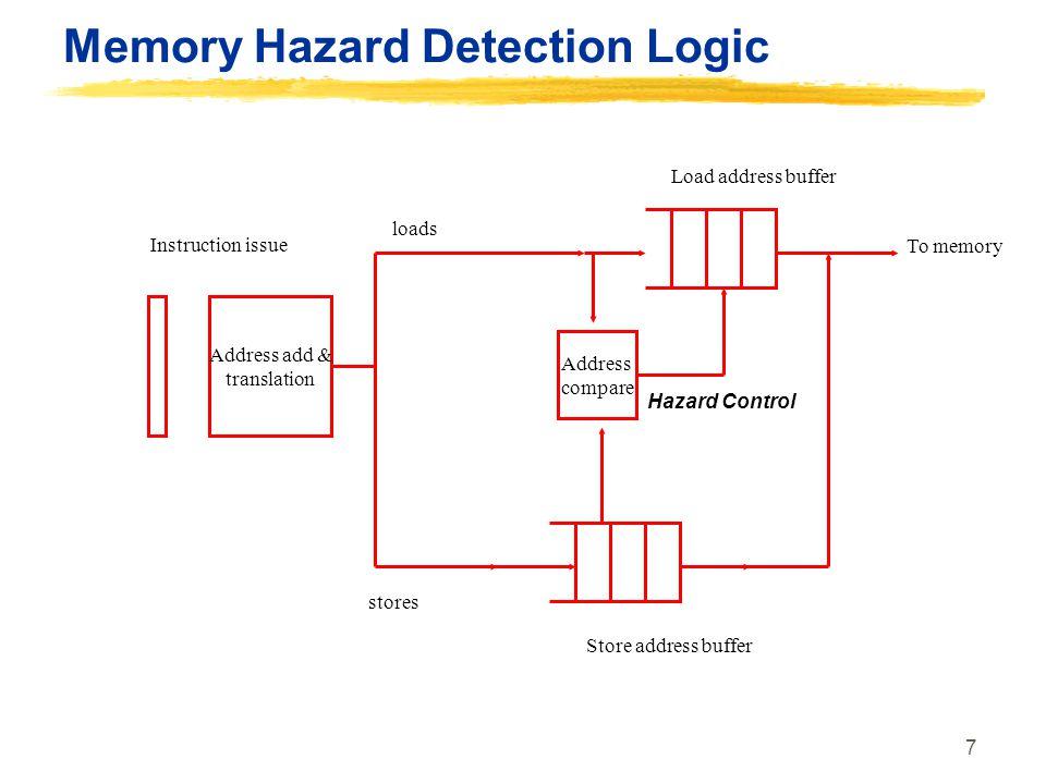 7 Memory Hazard Detection Logic Address add & translation Address compare Load address buffer Store address buffer loads stores Hazard Control To memo