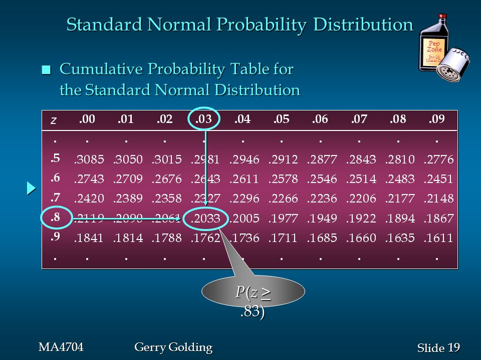 19 Slide MA4704Gerry Golding n Cumulative Probability Table for the Standard Normal Distribution Pep Zone 5w-20 Motor Oil P ( z >.83) Standard Normal Probability Distribution