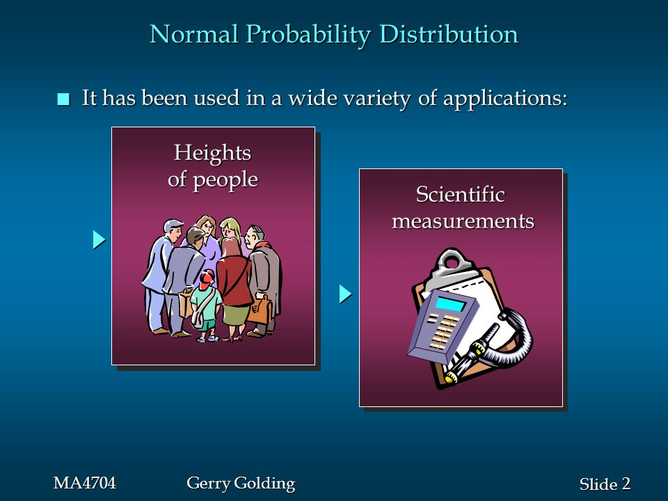 13 Slide MA4704Gerry Golding Standard Normal Probability Distribution A random variable having a normal distribution A random variable having a normal distribution with a mean of 0 and a standard deviation of 1 is with a mean of 0 and a standard deviation of 1 is said to have a standard normal probability said to have a standard normal probability distribution.