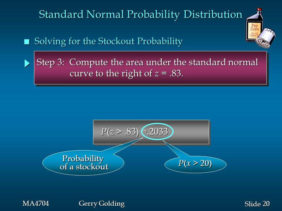20 Slide MA4704Gerry Golding P ( z >.83) =.2033 P ( z >.83) =.2033 n Solving for the Stockout Probability Step 3: Compute the area under the standard normal curve to the right of z =.83.