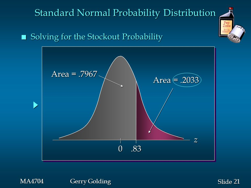 21 Slide MA4704Gerry Golding n Solving for the Stockout Probability 0.83 Area =.7967 Area =.2033 z Pep Zone 5w-20 Motor Oil Standard Normal Probability Distribution